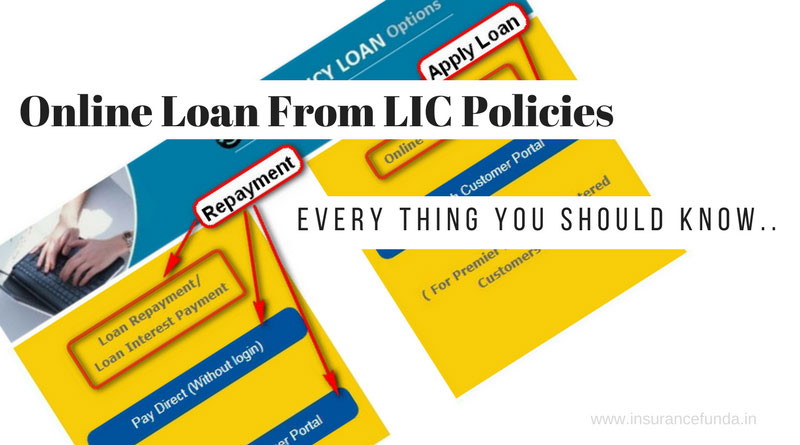 Online loan from lic policies every thing you should know
