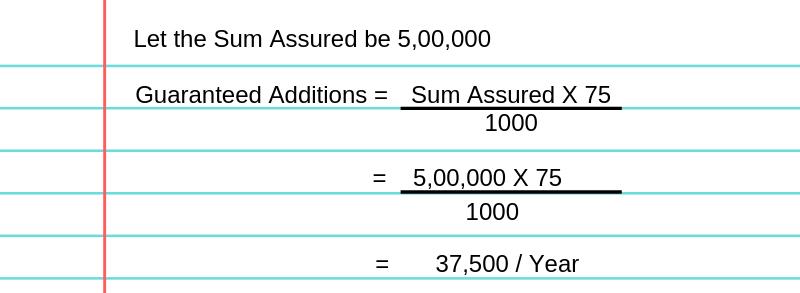 Guaranteed additions of LIC Jeevan Shree 112