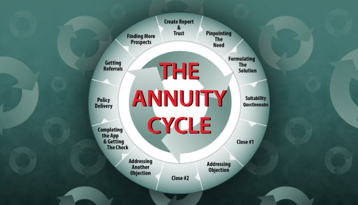 AnnuityCycleImage