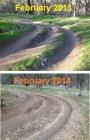 Mountain bike trail erosion