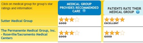 Amador_county_medical_groups