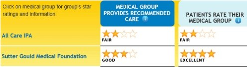 Merced_county_medical_groups