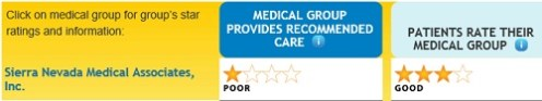 Nevada_county_medical_groups