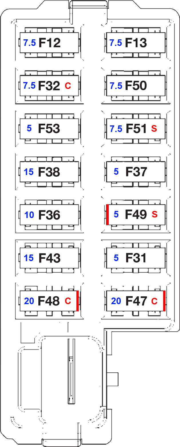 2013 Fiat 500 Fuse Box Explained Wiring Diagrams 2001 Mustang Fuse Panel  2013 Kia Soul Fuse Panel Diagram