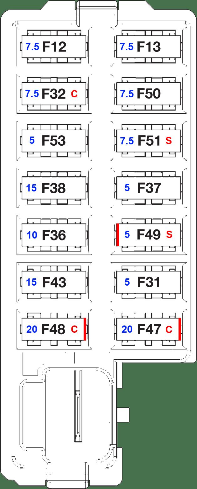 2013 Fiat 500 Fuse Box Explained Wiring Diagrams 2013 Volvo XC90 Fuse  Diagram 2013 Kia Soul Fuse Panel Diagram