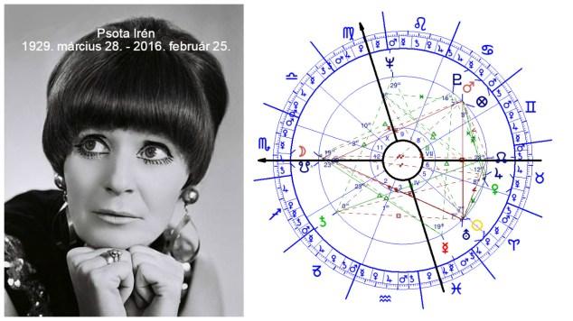 Psota Irén horoszkóp ábrája