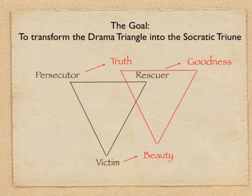 dt-to-triune