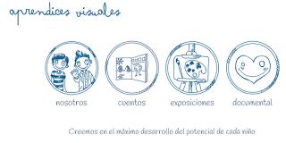 Web Aprendices Visuales