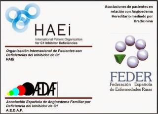 cuadro con Asociaciones de pacientes en relación con el Angioedema Hereditario mediado por Bradicinina (que incluye el déficit de C1 Inhibidor).
