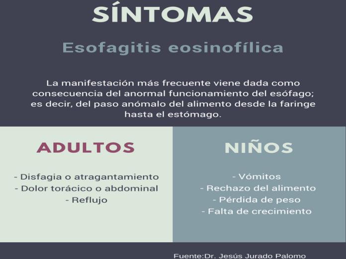Síntomas esofagitis eosinofílica.