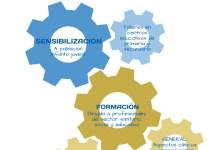 Programa de Información y Formación Integral sobre Osteogénesis Imperfecta
