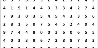 Sopa de números