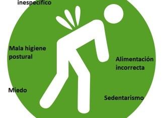 Prevenir dolor lumbar, prevención del lumbago