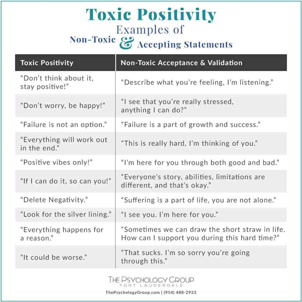 Toxic Positivity - The Psychology Group | Dr. Ginger Garner Post Op Lumpectomy Recovery