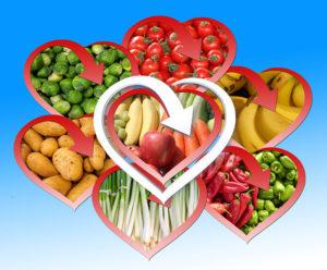 Cardiometabolic Risk Assessment
