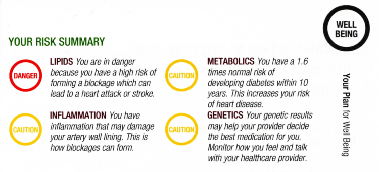 Heart health risks