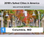 The U.S.'s Safest and Most Dangerous Cities Revealed – Today's Homeowner