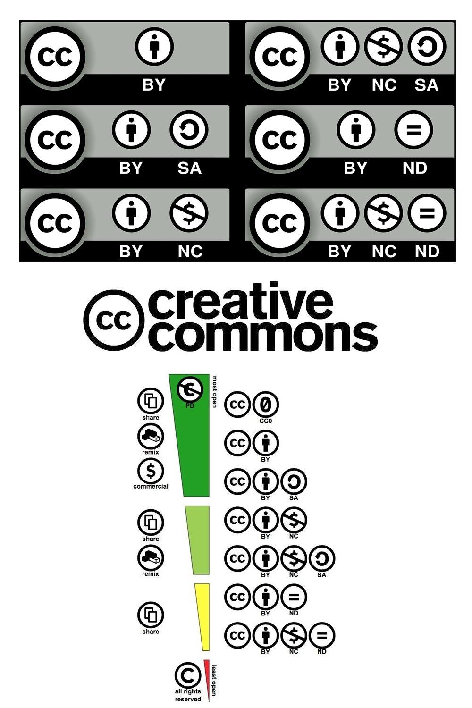 Creative Commons abogados especializados propiedad intelectual copyright reclamar indemnizacion plagio