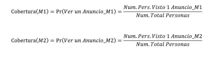 Fórmula3_Cobertura de cada medio