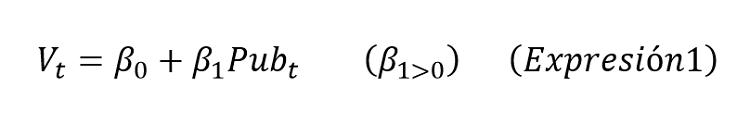 Modelo teórico