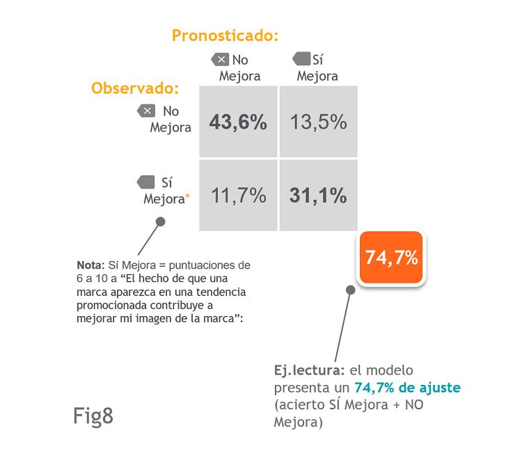 Fig8_Ajuste del Modelo