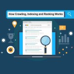 How Crawling, Indexing and Ranking Works