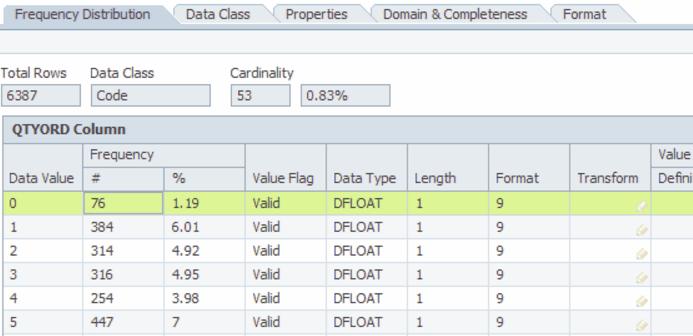 IBM InfoSphere Information Analyzer - Column Analysis