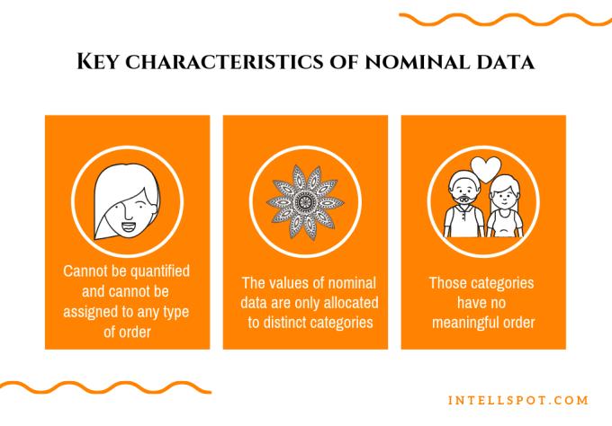 characteristics of nominal data - short infographic