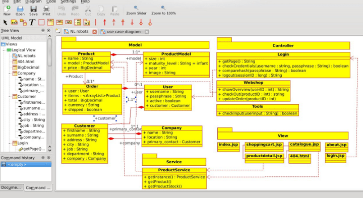 5 Open Source Data Modeling Tools and Software: Best List