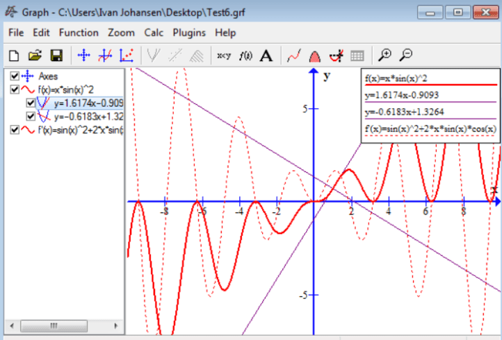 Best Free Graphing Software: For Download And Online