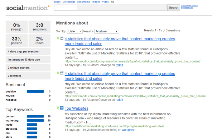 Social Mention -software for monitoring competitors mentions
