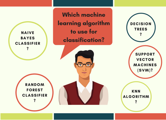 list of the best machine learning classification algorithms