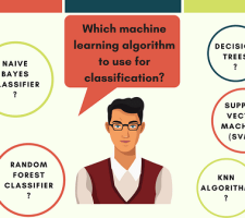 machine learning classifiers
