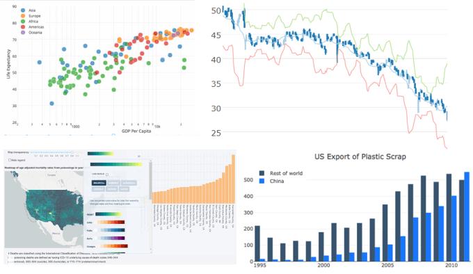 Dash Python visualization library - print screen