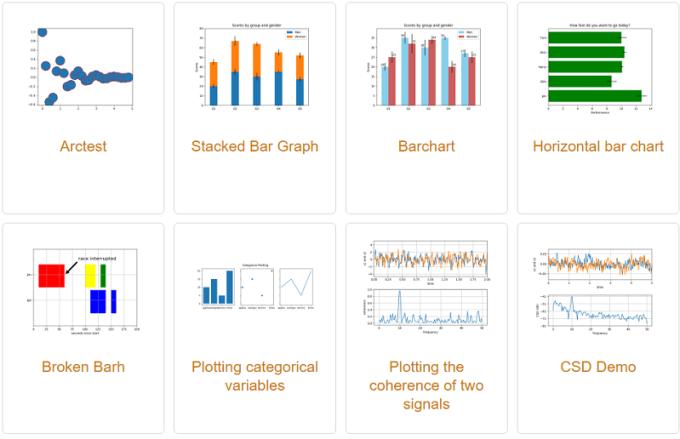 Matplotlib Python visualization screen shot