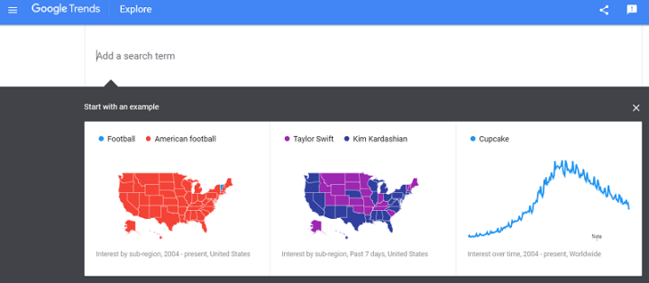 Google Trends - one of the best method to collect data on trending news