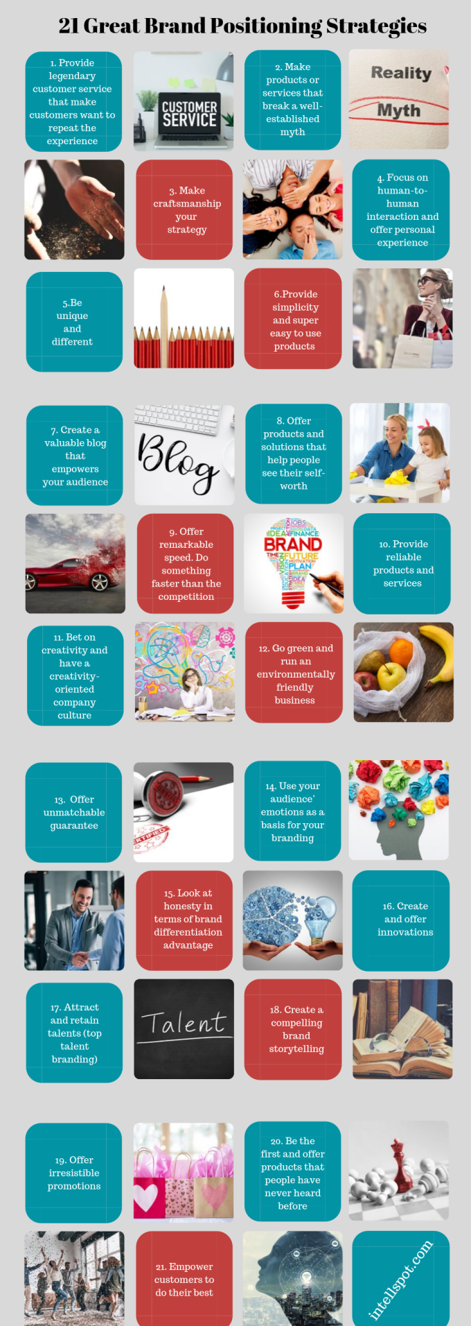 brand positioning strategies - infographic