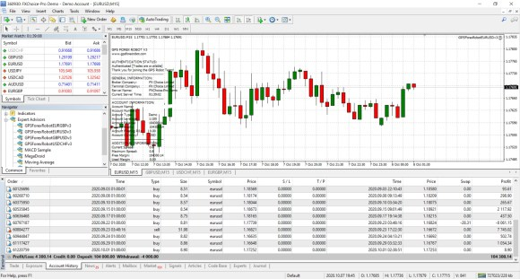 GPS Forex 3 Robot Demo Account Results