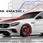 レンテックがメルセデスAMG E63をECUだけで773馬力に。0-100加速はハイパーカー並みの2.79秒