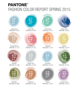 Color Trends for 2015. Pantone Color Report 2015