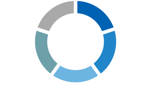 Interaction in sales - Customer Interaction Management