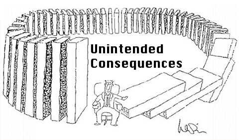 Unintended Consequences : Interaction Institute for Social