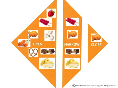 opennarrowclose
