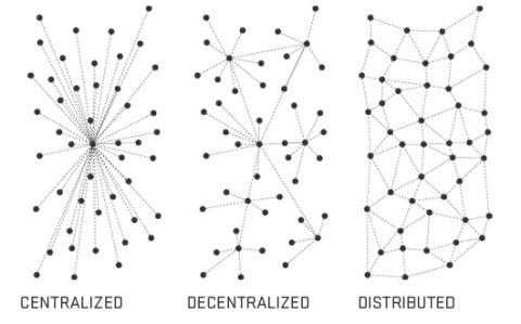 baran_networks