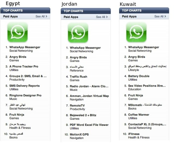 iTunes Top 10 paid apps (Egypt, Jordan, Kuwait)