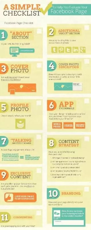 12 adım da Facebook sayfası geliştirme infografik anlatım