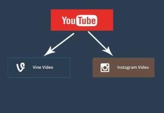 YouTube Videolarını Vine ile Instagram'a Yükleme