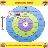 prepositions-of-time-2