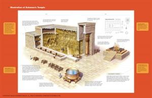 solmons-temple-illustration