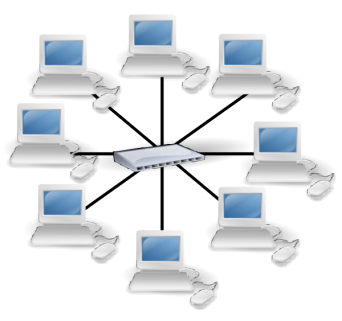 Client-Server Network (Picture from Wikimedia)